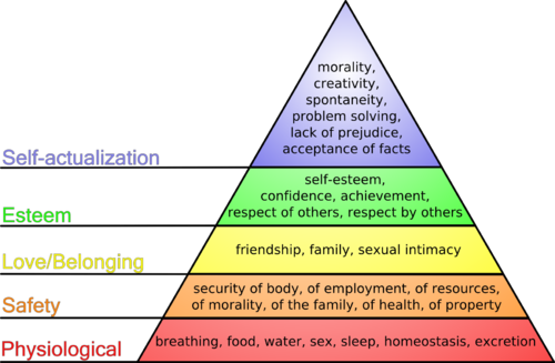500px-Maslow's_hierarchy_of_needs