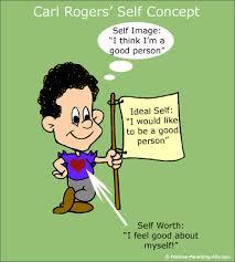 carl rogers self concept